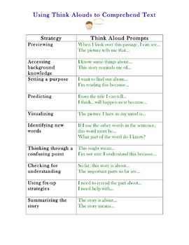 Think-Aloud Strategy Chart