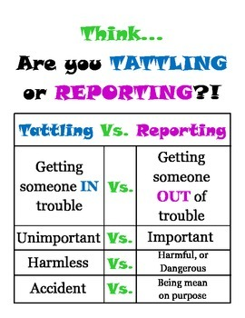 Think... Are you TATTLING or REPORTING?!