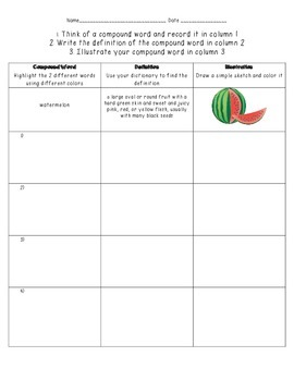 Think, Define, Draw with Compound Words (A Differentiated Activity)