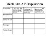 Think Like A Disciplinarian Graphic Organizer