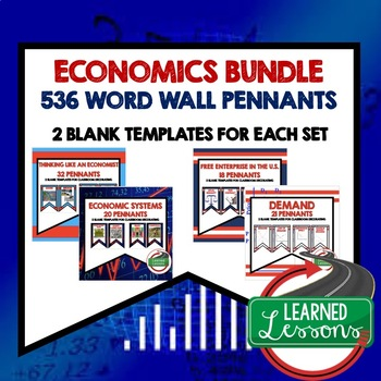 Think Like An Economist Word Wall Pennants (Economics and Free Enterprise)