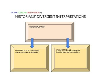 Think Like a Historian Series One: Graphic Organizers