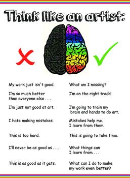 Think Like an Artist Poster