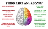 Think Like an Artist Sign