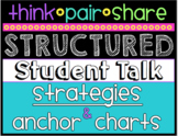 Think, Pair, Share Anchor Chart