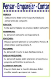 Think Pair Share Anchor Chart (Spanish)