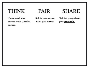 Think Pair Share Anchor Chart 842740 on Worksheets For Social Science Grade 5