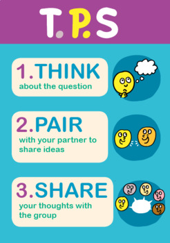 Think Pair Share Poster