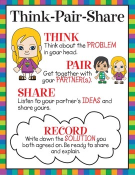 Think, Pair, Share Poster for the Classroom (and Record)
