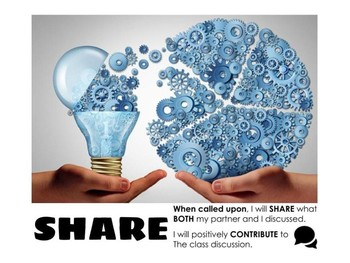 Think Pair Share Poster (plus Apply)