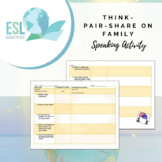 Think-Pair-Share Speaking Activity - Family