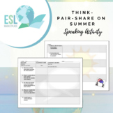 Think-Pair-Share Speaking Activity - Summer / Summertime