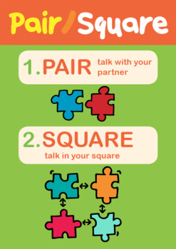 Think Pair Square Poster