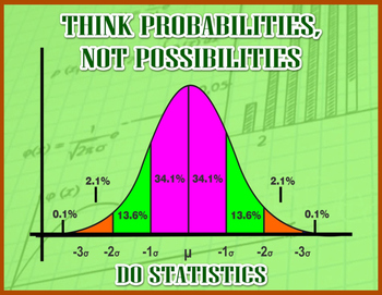 Think Probabilities Not Possibilities Poster
