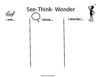 See- Think - Wonder Activitiy