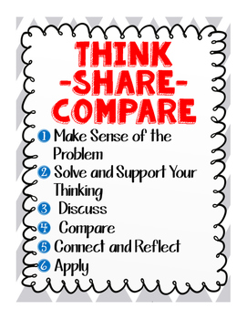 Think, Share, Compare Routine Posters FREEBIE