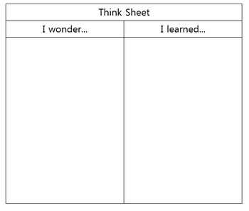 Think Sheet for Composition Notebooks