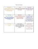 Think-Tac-Toe Assessment