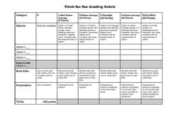 Think-Tac-Toe Grading Rubric