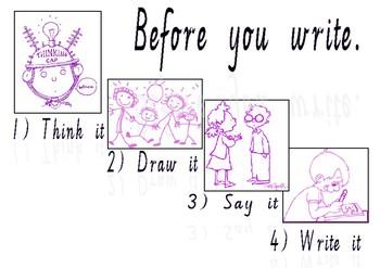 Think it , Draw it, Say it, Write it, Poster