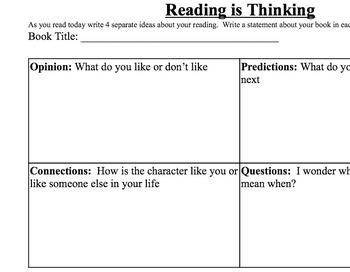 Think mark- Reading is Thinking