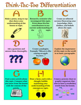 Think-tac-toe Differentiation