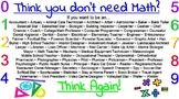 Think you don't need math? poster
