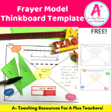 Think Board Template Freebie