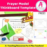 Think Board Template Freebie