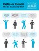 Inspirational Posters ThinkBuildLive Success