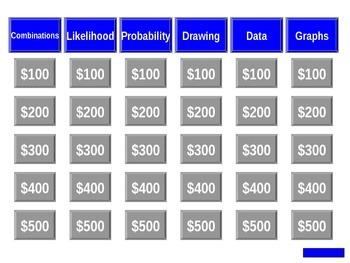 ThinkMath Jeopardy Game Probability