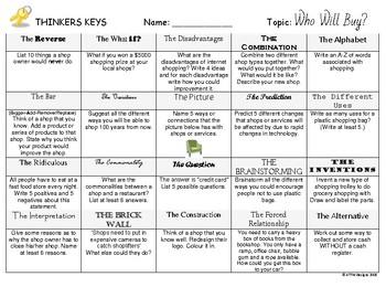 Thinkers Keys Grid: Who will buy?