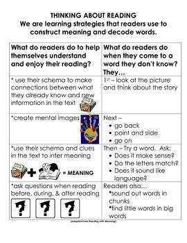 Thinking About Reading Poster