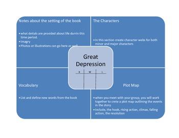 Thinking Chart Great Depression Book Study