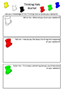 Thinking Hats Weekend Review Journal Page