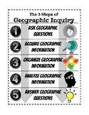 Thinking Like a Geographer - Geographic Inquiry Process
