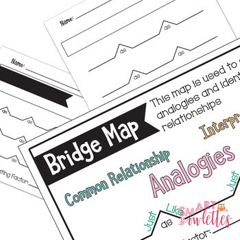 EDITABLE Maps for Thinking - Analogy Bridge MAP +Poster