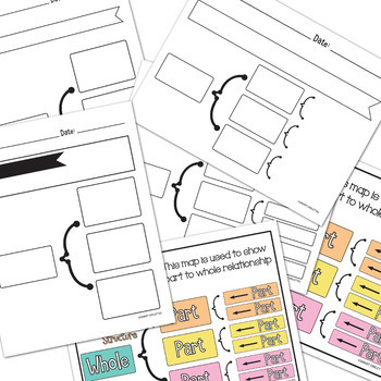 EDITABLE Thinking Map - BRACE MAP + Poster - Cross-curricular - Differentiated