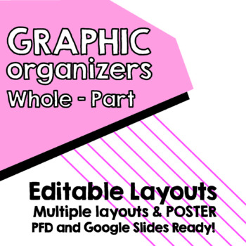 EDITABLE Maps for Thinking - Whole - Part MAP + Poster