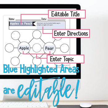 EDITABLE Thinking Map - DOUBLE BUBBLE +Poster -Cross-curricular - Differentiated