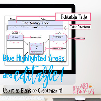 EDITABLE Thinking Map - MULTI FLOW MAP + Poster Cross-curricular- Differentiated