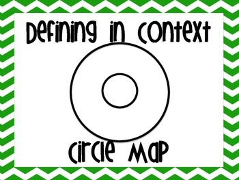 Thinking Map Posters Green and Pink Chevron