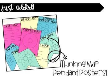 Thinking Maps Poster Set