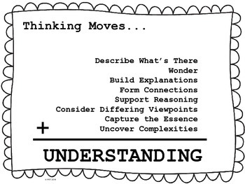 Thinking Moves Graphic **Making Thinking Visible Aligned**