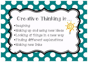 Thinking Posters