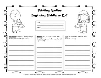Thinking Routine Beginning, Middle, or End