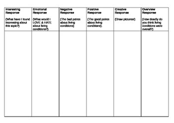 Thinking Skills Grid Social Studies and Religion