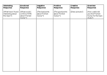 Thinking Skills Grid for Forrest Gump
