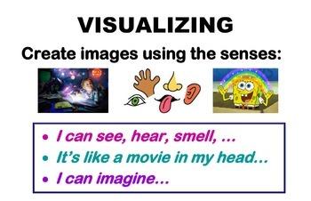 Thinking Stategies Posters