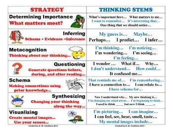 Thinking Stems Comprehension Bookmarks or Poster
